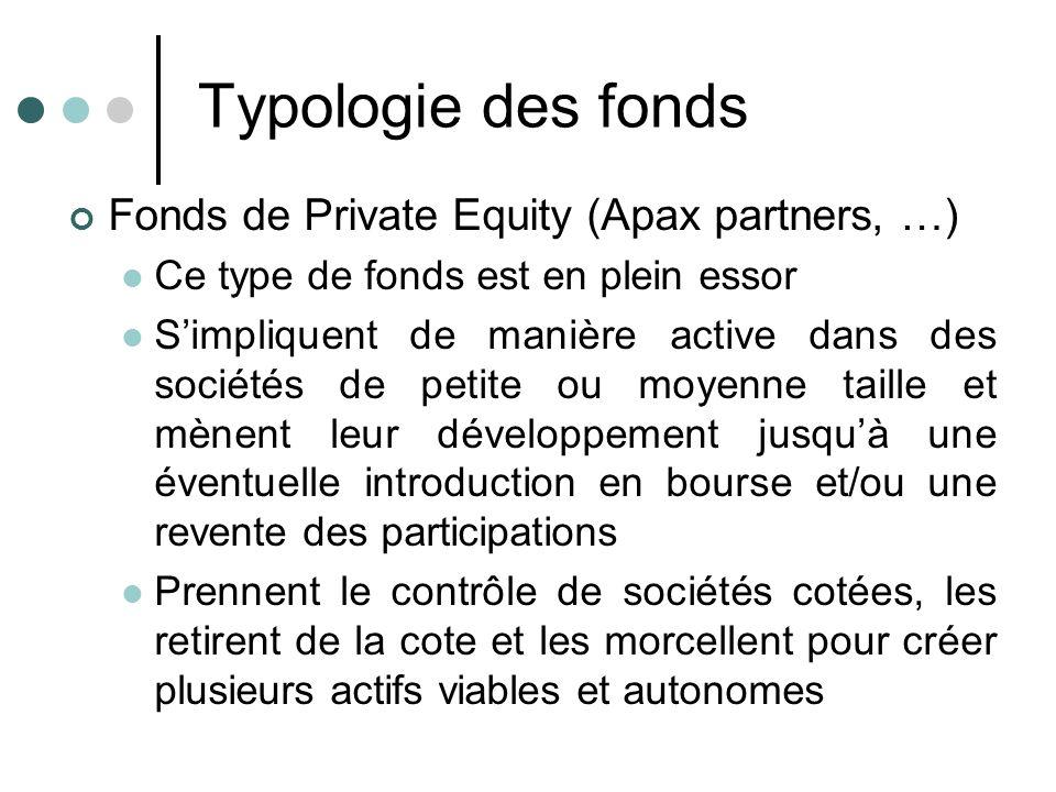 Typologie des fonds Fonds de Private Equity (Apax partners, …) Ce type de fonds est en plein essor Simpliquent de manière active dans des sociétés de