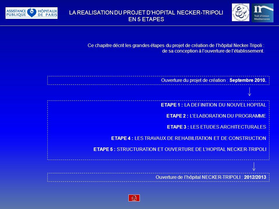 LA REALISATION DU PROJET DHOPITAL NECKER-TRIPOLI EN 5 ETAPES Ce chapitre décrit les grandes étapes du projet de création de lhôpital Necker-Tripoli :
