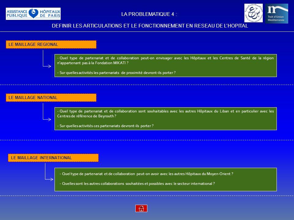 LA PROBLEMATIQUE 4 : DEFINIR LES ARTICULATIONS ET LE FONCTIONNEMENT EN RESEAU DE LHOPITAL LE MAILLAGE REGIONAL - Quel type de partenariat et de collab