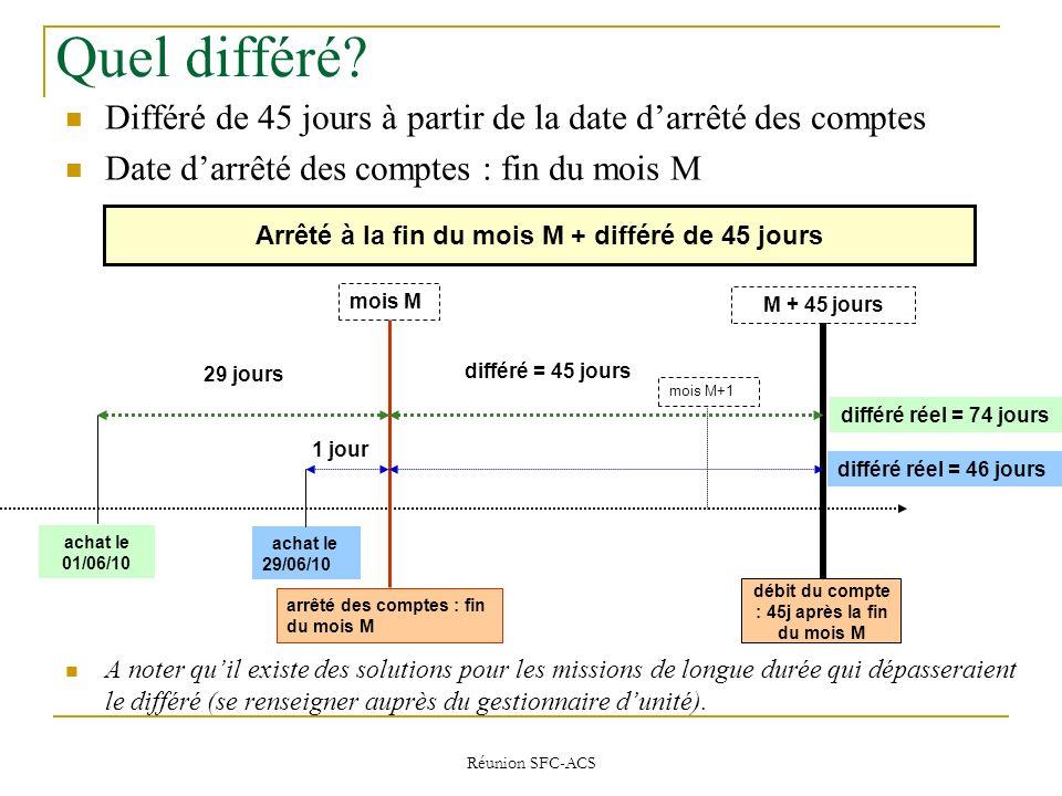 Réunion SFC-ACS Quel différé.