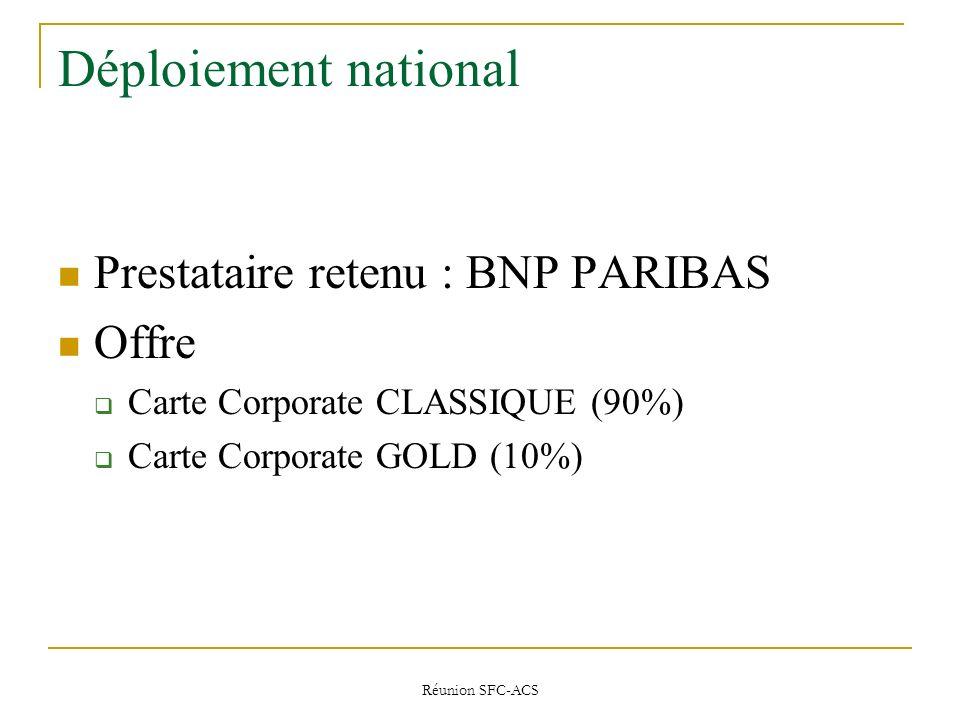 Réunion SFC-ACS Déploiement national Prestataire retenu : BNP PARIBAS Offre Carte Corporate CLASSIQUE (90%) Carte Corporate GOLD (10%)