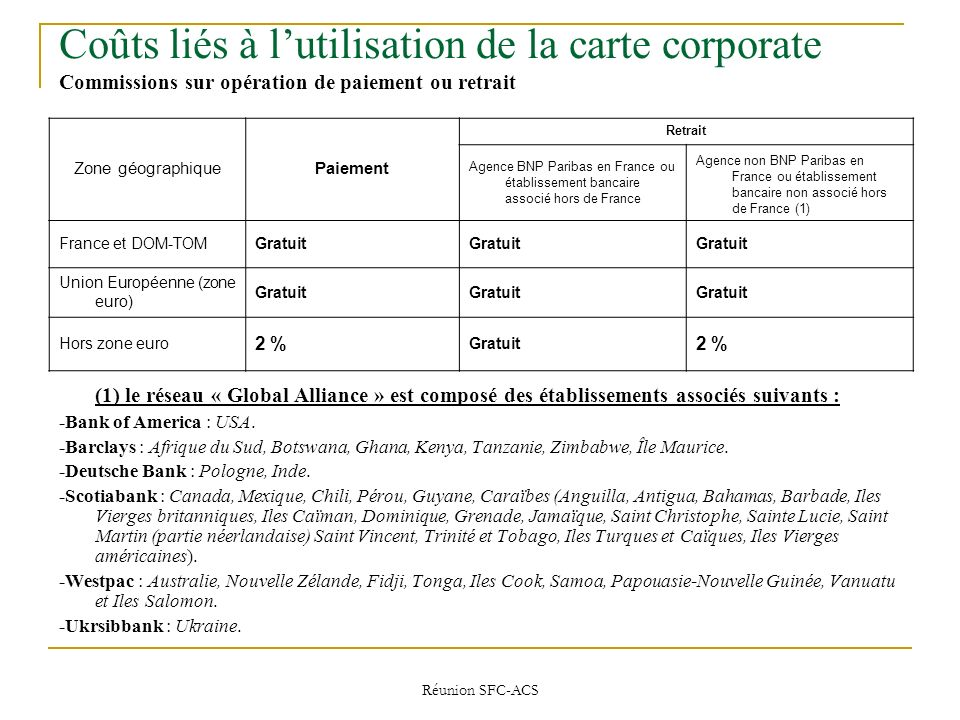 Réunion SFC-ACS Coûts liés à lutilisation de la carte corporate Commissions sur opération de paiement ou retrait (1) le réseau « Global Alliance » est composé des établissements associés suivants : -Bank of America : USA.