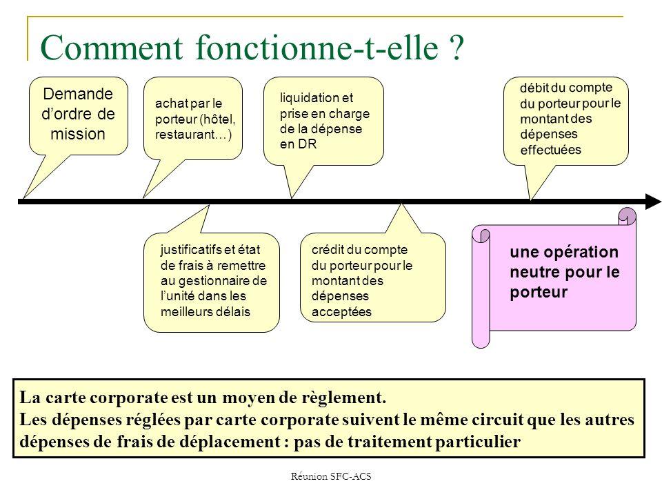 Réunion SFC-ACS Comment fonctionne-t-elle .