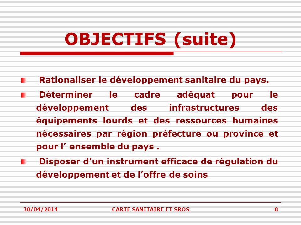 OBJECTIFS (suite) Rationaliser le développement sanitaire du pays. Déterminer le cadre adéquat pour le développement des infrastructures des équipemen