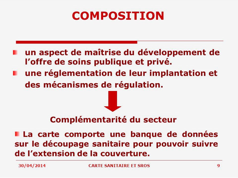 COMPOSITION un aspect de maîtrise du développement de loffre de soins publique et privé. une réglementation de leur implantation et des mécanismes de