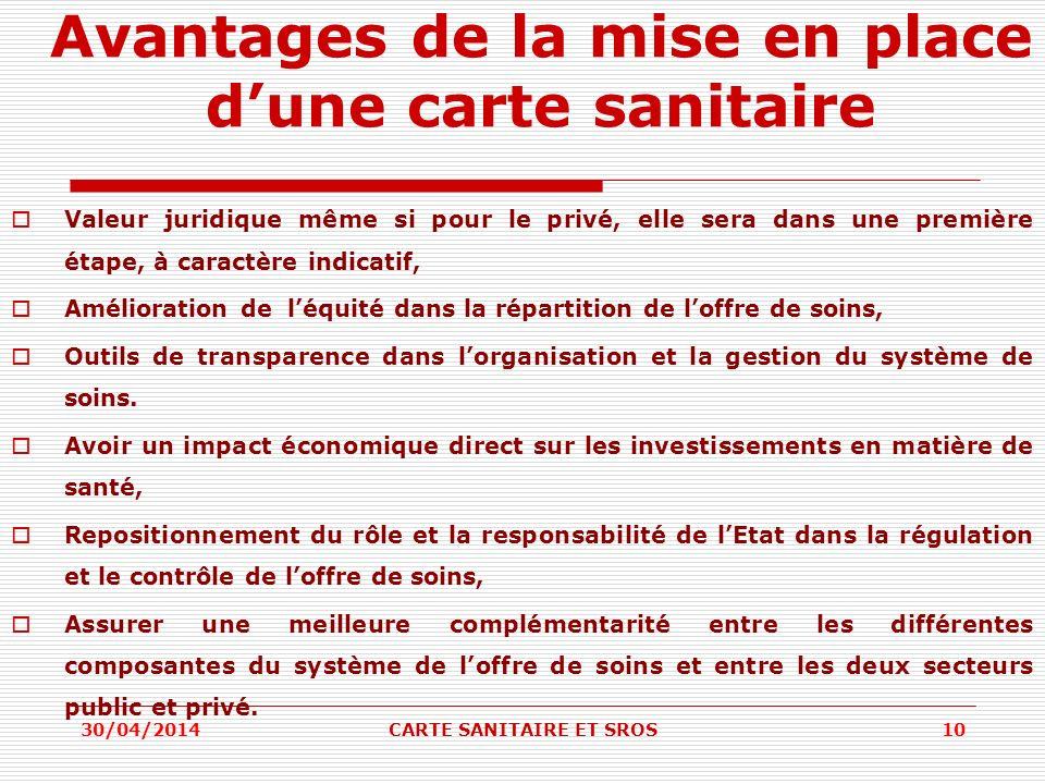 Avantages de la mise en place dune carte sanitaire Valeur juridique même si pour le privé, elle sera dans une première étape, à caractère indicatif, A