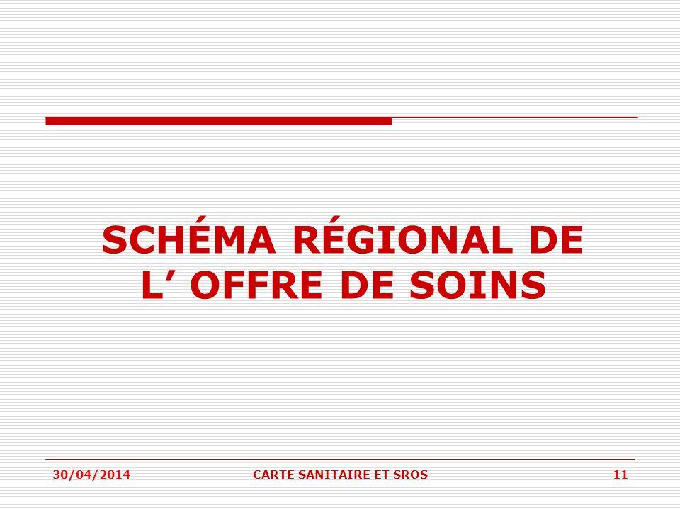 SCHÉMA RÉGIONAL DE L OFFRE DE SOINS 30/04/201411CARTE SANITAIRE ET SROS