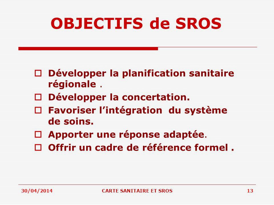 OBJECTIFS de SROS Développer la planification sanitaire régionale. Développer la concertation. Favoriser lintégration du système de soins. Apporter un