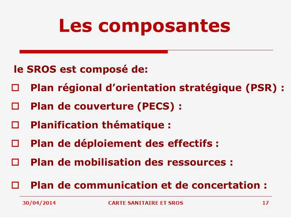 Les composantes le SROS est composé de: Plan régional dorientation stratégique (PSR) : Plan de couverture (PECS) : Planification thématique : Plan de
