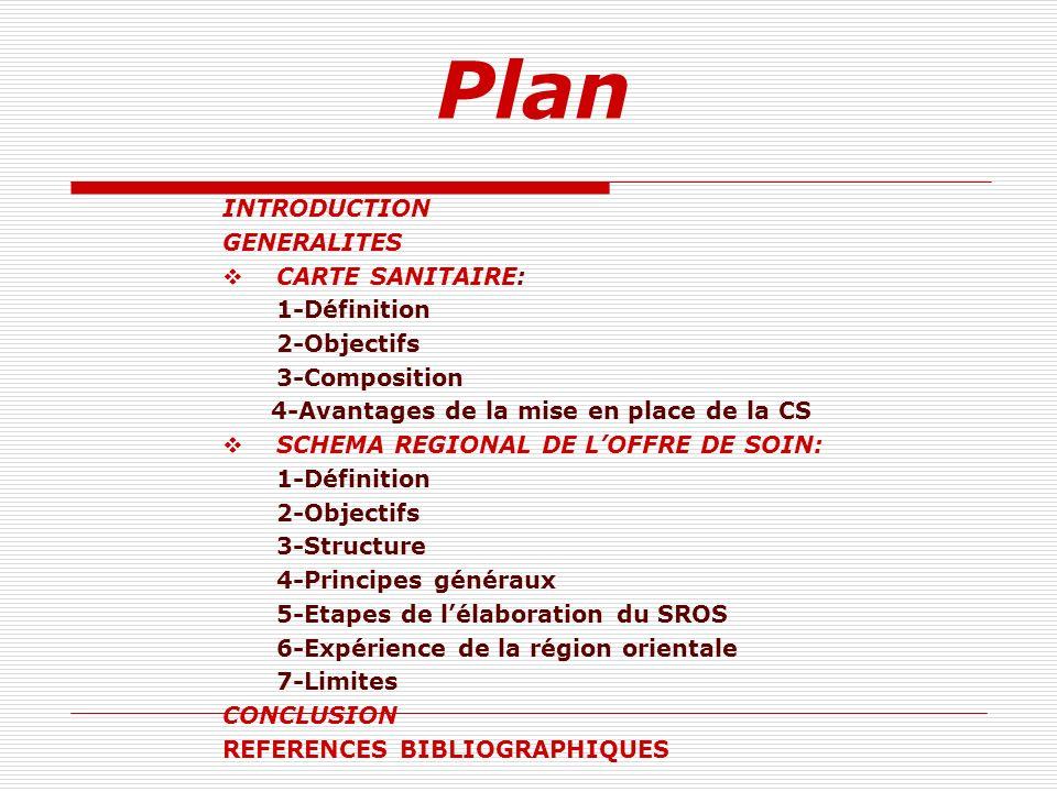 Plan INTRODUCTION GENERALITES CARTE SANITAIRE: 1-Définition 2-Objectifs 3-Composition 4-Avantages de la mise en place de la CS SCHEMA REGIONAL DE LOFFRE DE SOIN: 1-Définition 2-Objectifs 3-Structure 4-Principes généraux 5-Etapes de lélaboration du SROS 6-Expérience de la région orientale 7-Limites CONCLUSION REFERENCES BIBLIOGRAPHIQUES