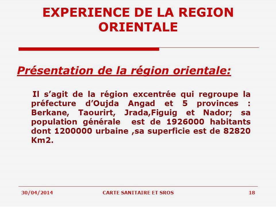 EXPERIENCE DE LA REGION ORIENTALE Présentation de la région orientale: Il sagit de la région excentrée qui regroupe la préfecture dOujda Angad et 5 pr