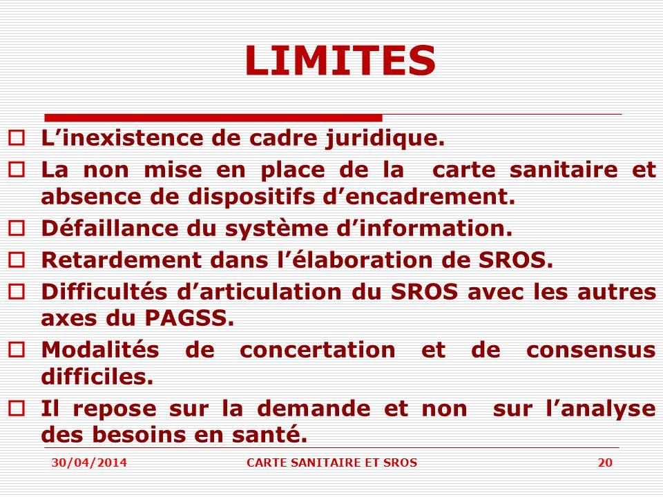 LIMITES Linexistence de cadre juridique. La non mise en place de la carte sanitaire et absence de dispositifs dencadrement. Défaillance du système din
