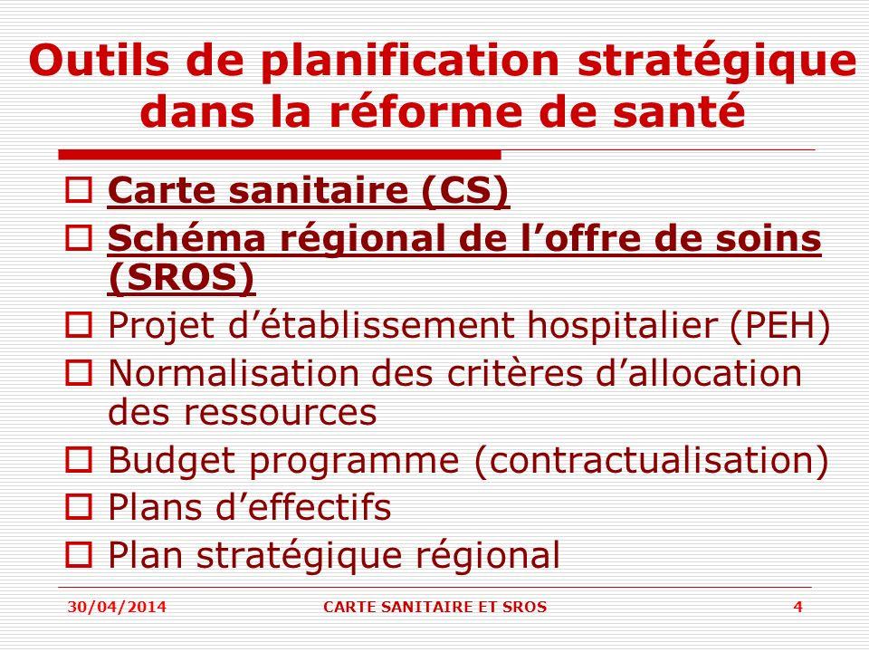 Outils de planification stratégique dans la réforme de santé Carte sanitaire (CS) Schéma régional de loffre de soins (SROS) Projet détablissement hosp