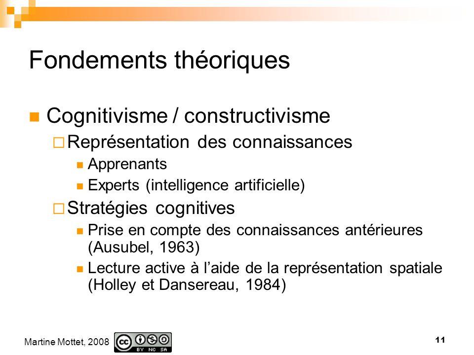 Martine Mottet, 2008 11 Fondements théoriques Cognitivisme / constructivisme Représentation des connaissances Apprenants Experts (intelligence artificielle) Stratégies cognitives Prise en compte des connaissances antérieures (Ausubel, 1963) Lecture active à laide de la représentation spatiale (Holley et Dansereau, 1984)