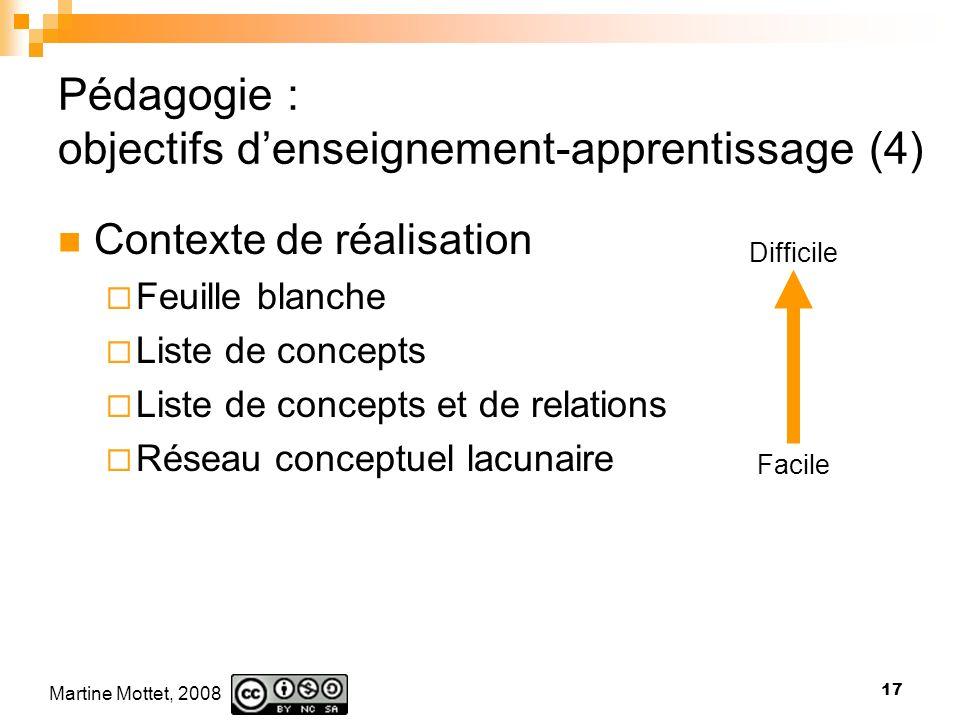 Martine Mottet, 2008 17 Pédagogie : objectifs denseignement-apprentissage (4) Contexte de réalisation Feuille blanche Liste de concepts Liste de concepts et de relations Réseau conceptuel lacunaire Facile Difficile