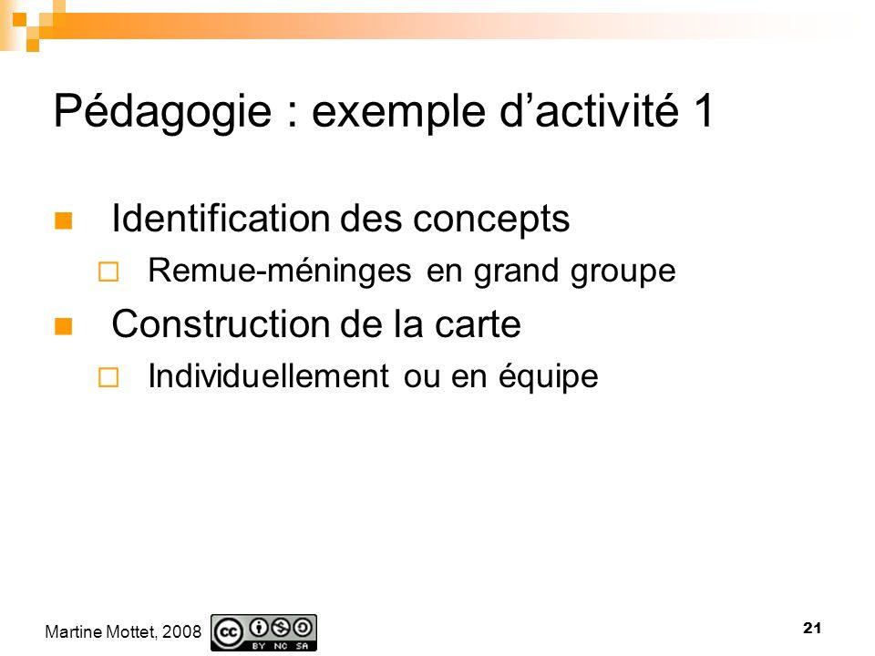 Martine Mottet, 2008 21 Pédagogie : exemple dactivité 1 Identification des concepts Remue-méninges en grand groupe Construction de la carte Individuellement ou en équipe