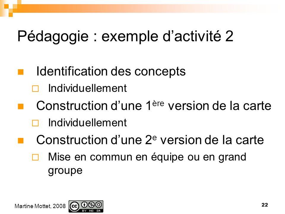Martine Mottet, 2008 22 Pédagogie : exemple dactivité 2 Identification des concepts Individuellement Construction dune 1 ère version de la carte Individuellement Construction dune 2 e version de la carte Mise en commun en équipe ou en grand groupe