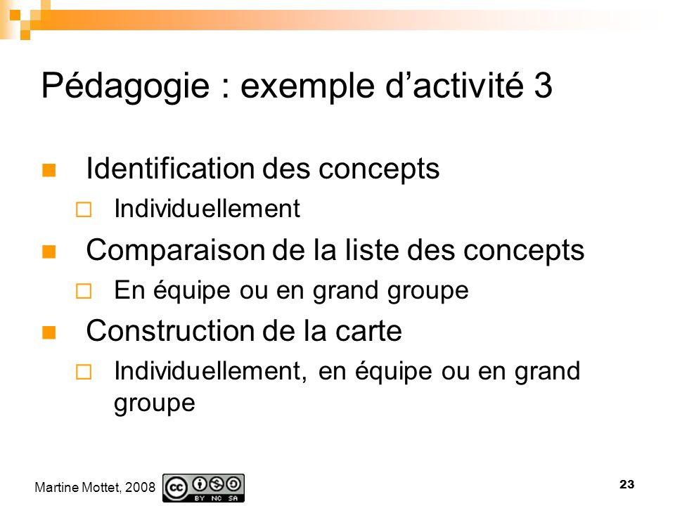 Martine Mottet, 2008 23 Pédagogie : exemple dactivité 3 Identification des concepts Individuellement Comparaison de la liste des concepts En équipe ou en grand groupe Construction de la carte Individuellement, en équipe ou en grand groupe