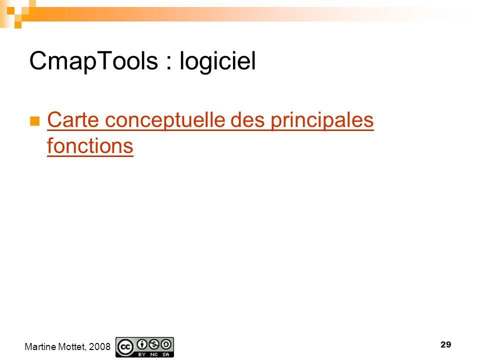 Martine Mottet, 2008 29 CmapTools : logiciel Carte conceptuelle des principales fonctions Carte conceptuelle des principales fonctions