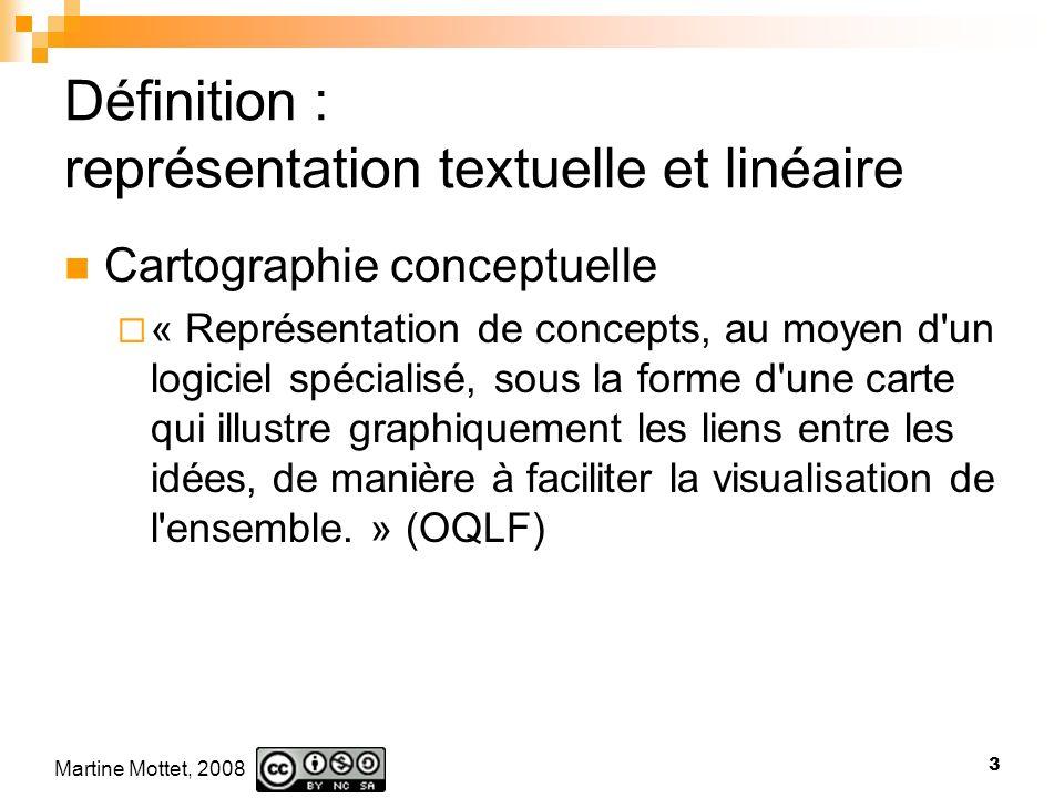 Martine Mottet, 2008 3 Définition : représentation textuelle et linéaire Cartographie conceptuelle « Représentation de concepts, au moyen d un logiciel spécialisé, sous la forme d une carte qui illustre graphiquement les liens entre les idées, de manière à faciliter la visualisation de l ensemble.