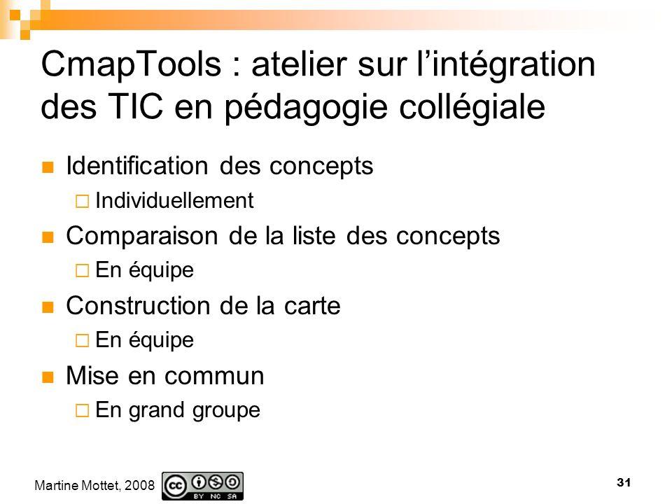Martine Mottet, 2008 31 CmapTools : atelier sur lintégration des TIC en pédagogie collégiale Identification des concepts Individuellement Comparaison de la liste des concepts En équipe Construction de la carte En équipe Mise en commun En grand groupe