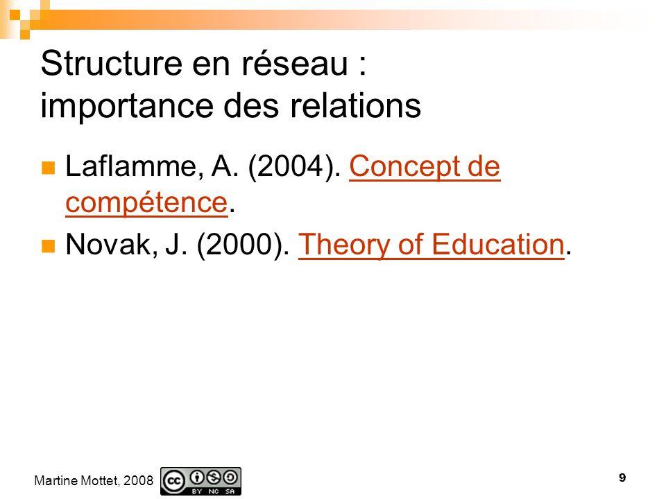 Martine Mottet, 2008 9 Structure en réseau : importance des relations Laflamme, A.