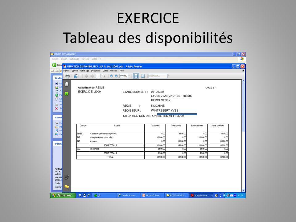 EXERCICE Tableau des disponibilités