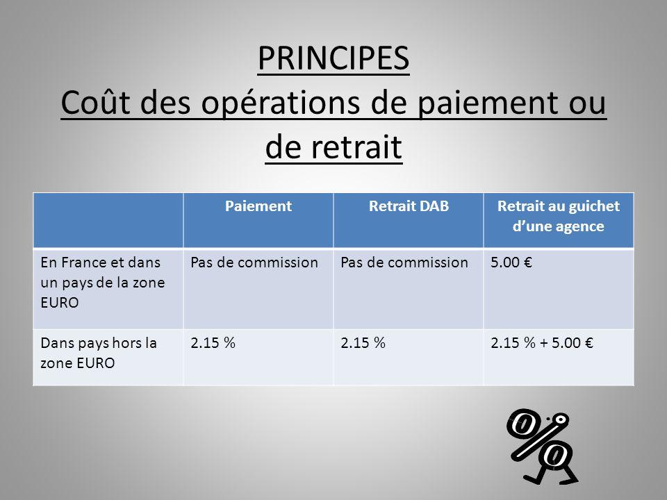 PRINCIPES Coût des opérations de paiement ou de retrait PaiementRetrait DABRetrait au guichet dune agence En France et dans un pays de la zone EURO Pa