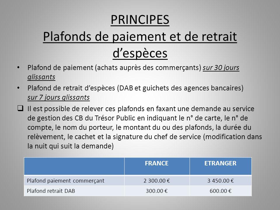 PRINCIPES Plafonds de paiement et de retrait despèces Plafond de paiement (achats auprès des commerçants) sur 30 jours glissants Plafond de retrait de