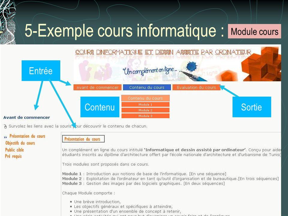 5-Exemple cours informatique : Entrée ContenuSortie Module cours