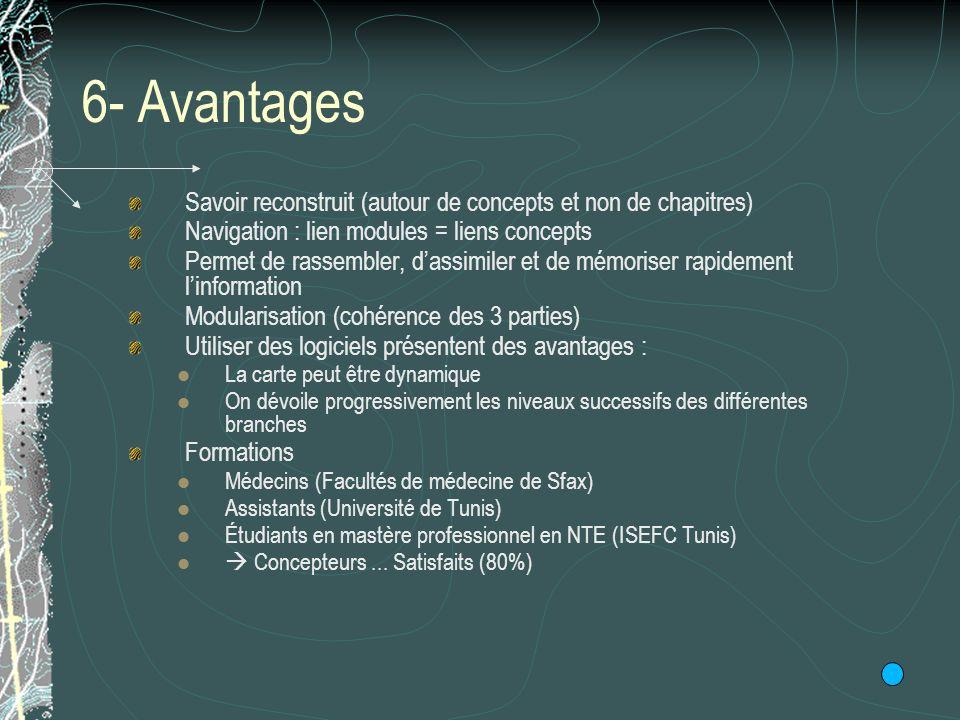 6- Avantages Savoir reconstruit (autour de concepts et non de chapitres) Navigation : lien modules = liens concepts Permet de rassembler, dassimiler e