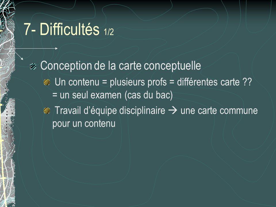 7- Difficultés 1/2 Conception de la carte conceptuelle Un contenu = plusieurs profs = différentes carte ?? = un seul examen (cas du bac) Travail déqui