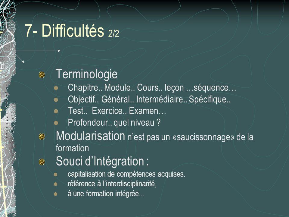 7- Difficultés 2/2 Terminologie Chapitre.. Module.. Cours.. leçon …séquence… Objectif.. Général.. Intermédiaire.. Spécifique.. Test.. Exercice.. Exame