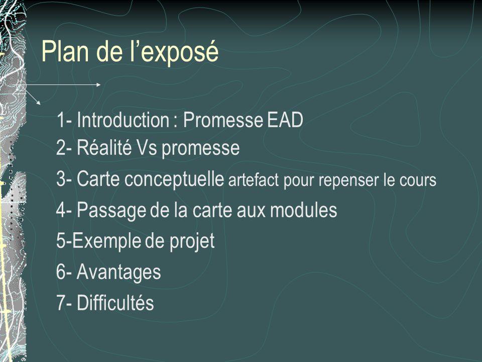 Plan de lexposé 1- Introduction : Promesse EAD 2- Réalité Vs promesse 3- Carte conceptuelle artefact pour repenser le cours 4- Passage de la carte aux