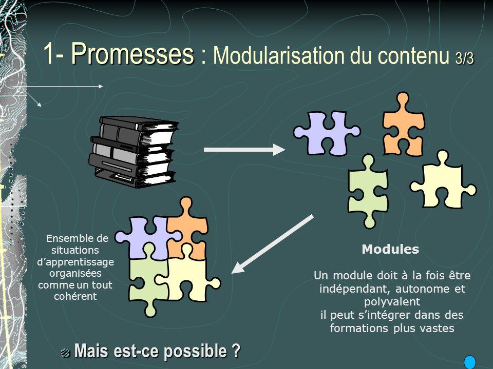 Promesses 3/3 1- Promesses : Modularisation du contenu 3/3 Ensemble de situations dapprentissage organisées comme un tout cohérent Un module doit à la