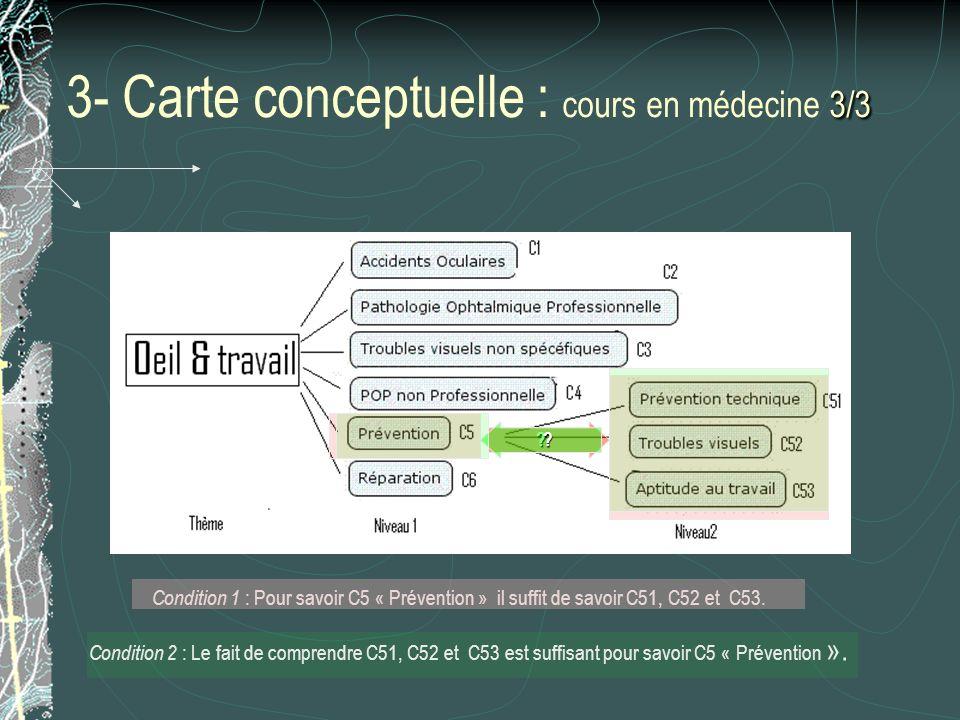 3/3 3- Carte conceptuelle : cours en médecine 3/3 Condition 1 : Pour savoir C5 « Prévention » il suffit de savoir C51, C52 et C53. ?? Condition 2 : Le