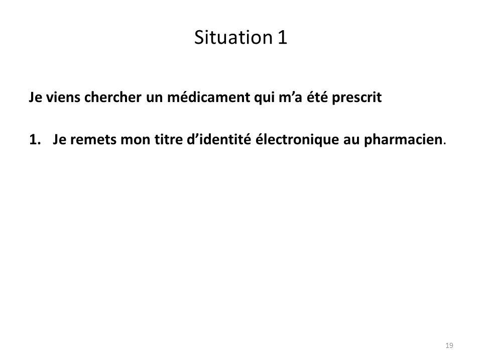 Situation 1 Je viens chercher un médicament qui ma été prescrit 1.Je remets mon titre didentité électronique au pharmacien. 19