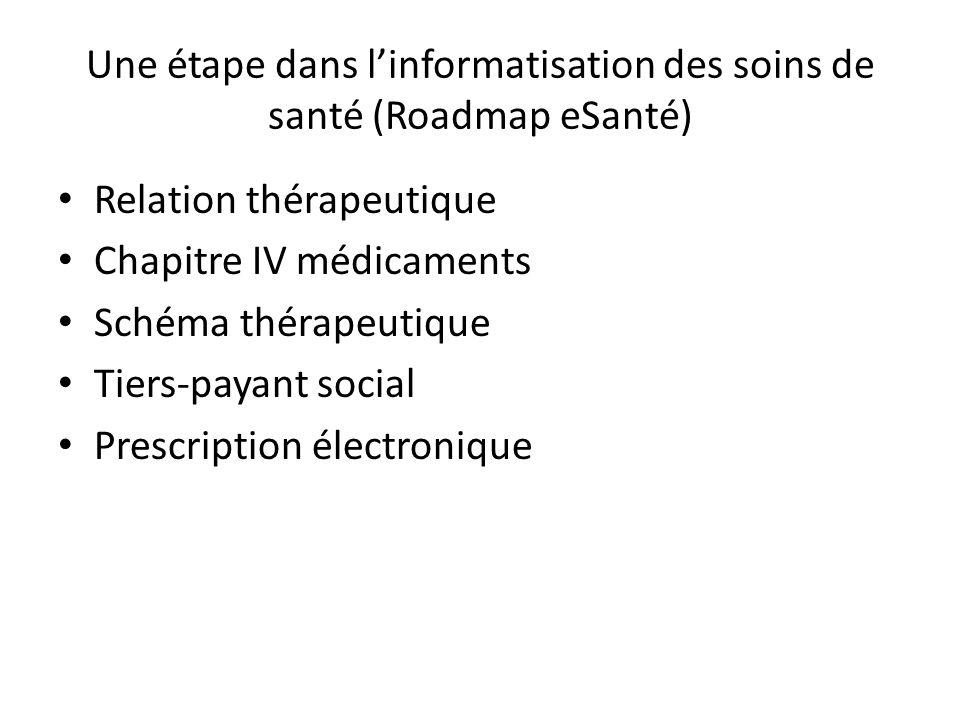Une étape dans linformatisation des soins de santé (Roadmap eSanté) Relation thérapeutique Chapitre IV médicaments Schéma thérapeutique Tiers-payant s
