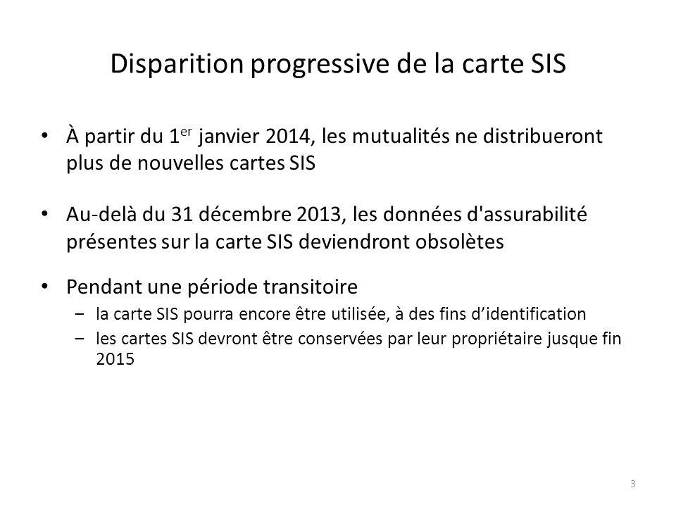 Disparition progressive de la carte SIS À partir du 1 er janvier 2014, les mutualités ne distribueront plus de nouvelles cartes SIS Au-delà du 31 déce