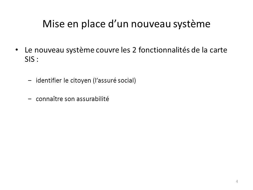 Mise en place dun nouveau système Le nouveau système couvre les 2 fonctionnalités de la carte SIS : identifier le citoyen (lassuré social) connaître s