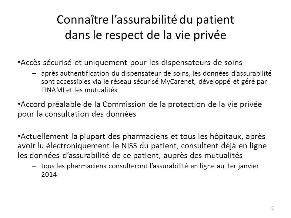 Connaître lassurabilité du patient dans le respect de la vie privée Accès sécurisé et uniquement pour les dispensateurs de soins après authentificatio