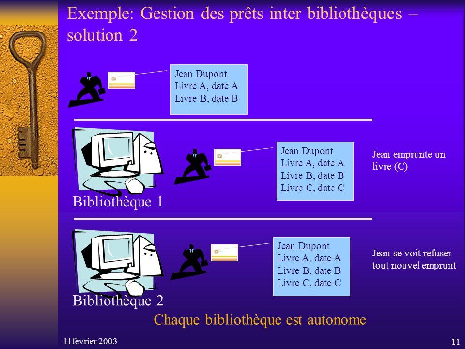 11février 200311 Exemple: Gestion des prêts inter bibliothèques – solution 2 Jean Dupont Livre A, date A Livre B, date B Bibliothèque 1 Jean Dupont Li