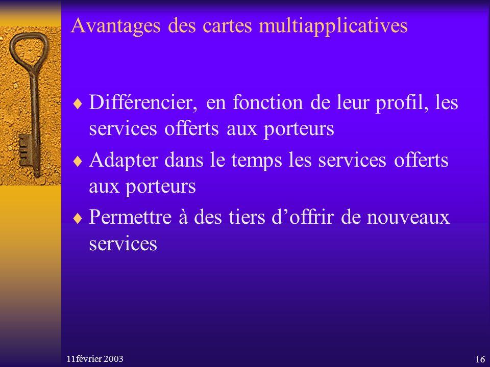11février 200316 Avantages des cartes multiapplicatives Différencier, en fonction de leur profil, les services offerts aux porteurs Adapter dans le temps les services offerts aux porteurs Permettre à des tiers doffrir de nouveaux services