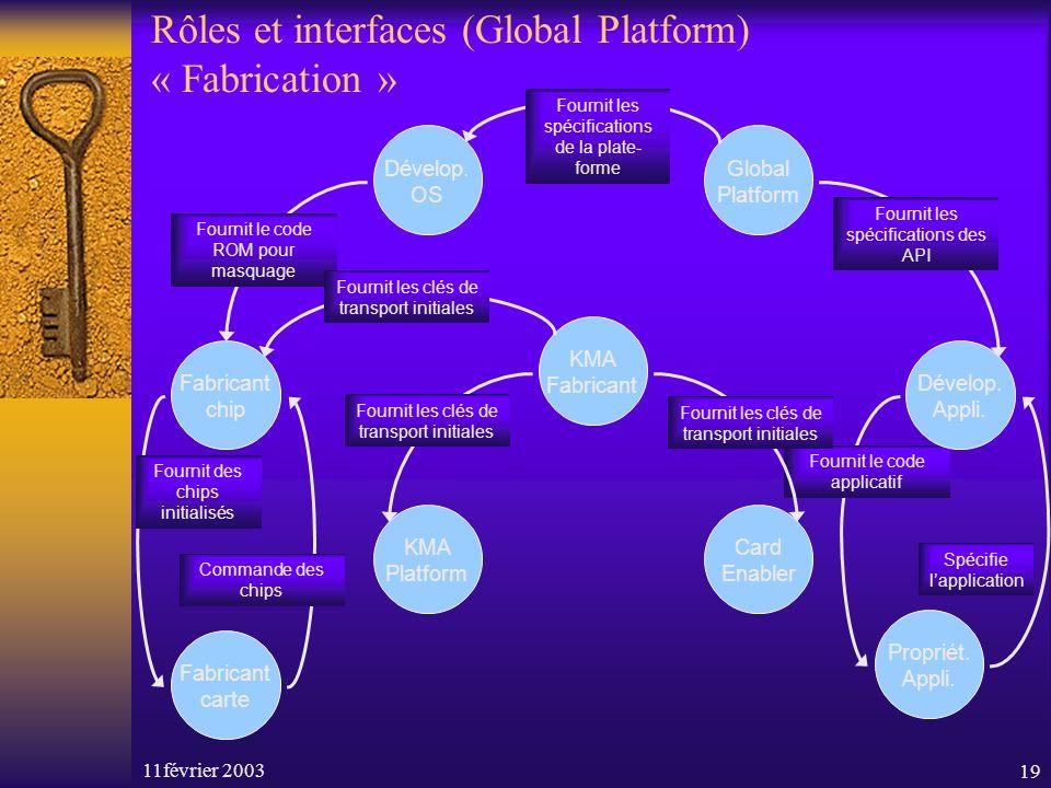 11février 200319 Rôles et interfaces (Global Platform) « Fabrication » Commande des chips Fournit des chips initialisés Fabricant carte Global Platfor