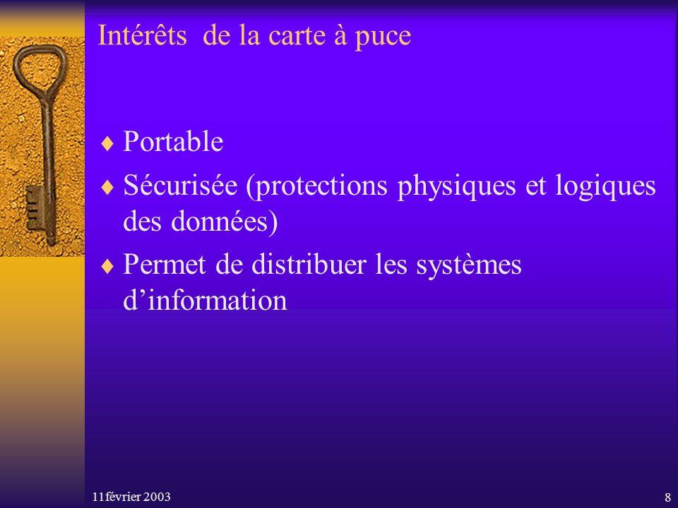 11février 20038 Intérêts de la carte à puce Portable Sécurisée (protections physiques et logiques des données) Permet de distribuer les systèmes dinfo