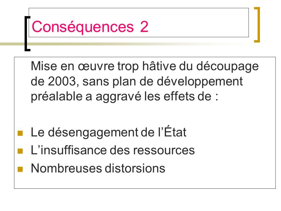 Conséquences 2 Mise en œuvre trop hâtive du découpage de 2003, sans plan de développement préalable a aggravé les effets de : Le désengagement de lÉta