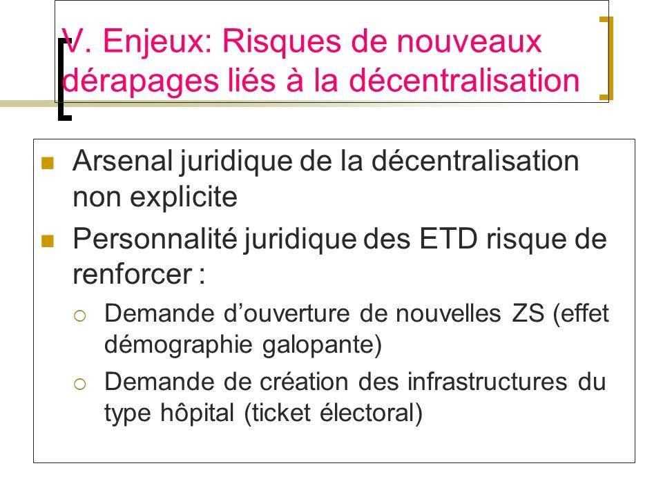 V. Enjeux: Risques de nouveaux dérapages liés à la décentralisation Arsenal juridique de la décentralisation non explicite Personnalité juridique des