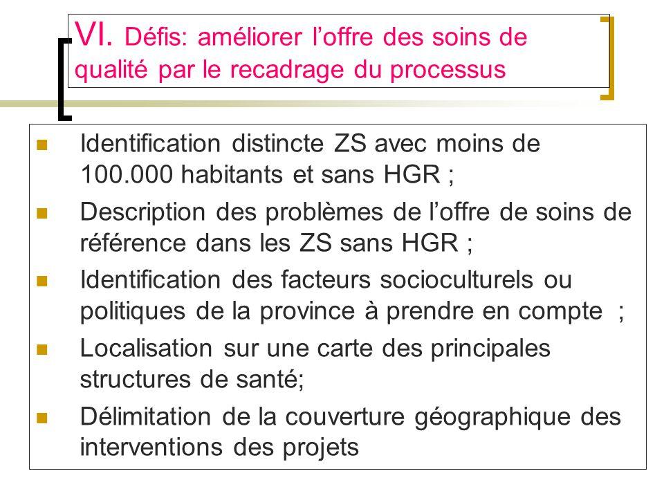 VI. Défis: améliorer loffre des soins de qualité par le recadrage du processus Identification distincte ZS avec moins de 100.000 habitants et sans HGR