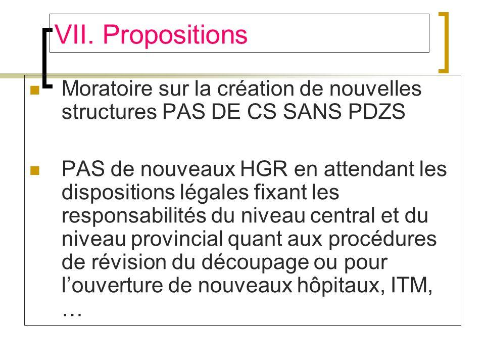 VII. Propositions Moratoire sur la création de nouvelles structures PAS DE CS SANS PDZS PAS de nouveaux HGR en attendant les dispositions légales fixa