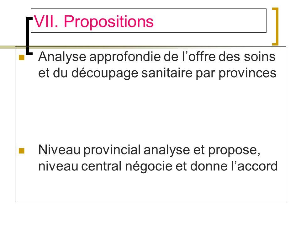 VII. Propositions Analyse approfondie de loffre des soins et du découpage sanitaire par provinces Niveau provincial analyse et propose, niveau central